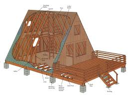 ideas about A Frame House Plans on Pinterest   A Frame House    House   plans  middot  The simplicity of construction and comparatively low cost make the A frame a popular choice
