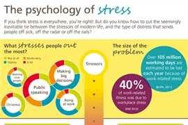 essay causes of stress on college students   essay the cause of stress in college students quot your opinion