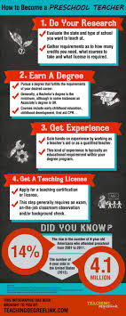 how to become a preschool teacher ly how to become a preschool teacher infographic