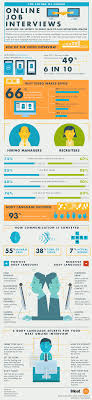 interviews career center uncw online job interview infographic