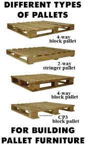 different types of pallets for building pallet furniture buy pallet furniture 4