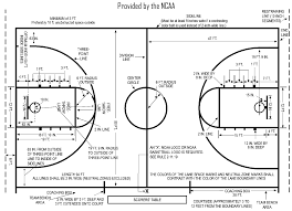 basketball court diagram  amp  layout dimensions