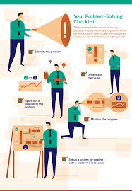 must have communication skills for business success these steps seem irrelevant until you encounter a problem you don t know how to solve right away a problem solving protocol established