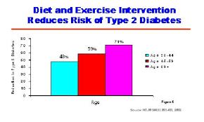 Research paper on diabetes type   pdf