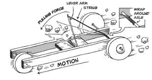 Image result for mousetrap car