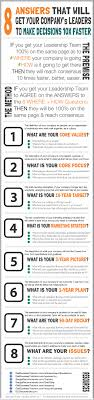 the 8 answers get business momentum the 8 answers