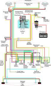 1975 cj5 wiring diagram cj5 wiring diagram cj5 image wiring diagram 1965 cj5 wiring diagram 1965 home wiring diagrams on