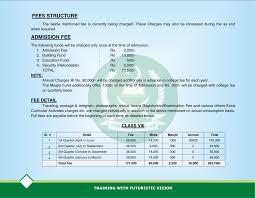 Fees Structure | Cadet College Okara