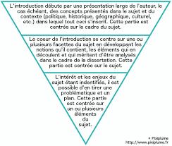Dissertation comment faire   drodgereport    web fc  com FC  Comment faire une bonne dissertation   Cours Gratuits