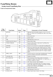 honda civic hybrid fuse box honda wiring diagrams
