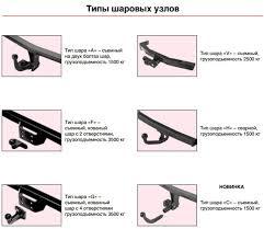 <b>Фаркопы VFM</b>