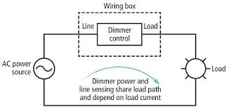 leviton dimmer wiring schematic wiring diagram and schematic design leviton dimmer switch wiring instructions jodebal