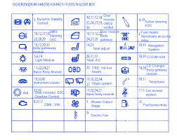 2005 mercury grand marquis fuse box diagram 2005 index of wp content uploads 2017 02 on 2005 mercury grand marquis fuse box diagram