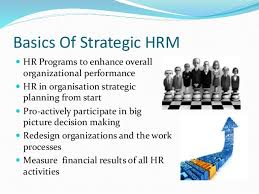 Strategic Human Resource Management  SHRM    MBA     Human Resources        Basics Of Strategic HRM     HR Programs to enhance overall organizational performance
