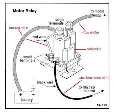 fisher wiring diagram fisher 3 plug wiring diagram fisher image wiring fisher 3 plug wire diagram wiring diagram schematics