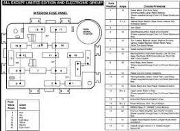 similiar 94 ranger fuse diagram keywords 94 ranger fuse box diagram wiring diagram schematic