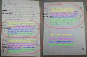 paragraph essay  step   body paragraphsbody paragraph exemplar colored