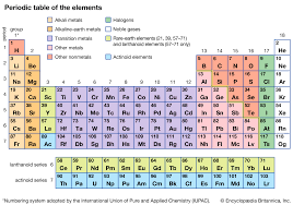 <b>periodic table</b>   Definition, Elements, Groups, Charges, Trends ...
