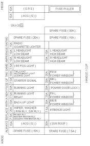 wiring diagram for 95 honda civic ex wiring image 1995 honda civic ex fuse box diagram 1995 auto wiring diagram on wiring diagram for 95