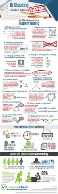 best images about writing composition class 15 shocking student writing fails infographic