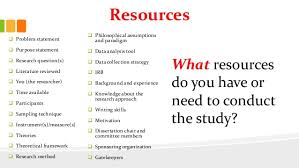 Writing the Methodology Chapter of Your Dissertation SlideShare