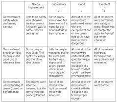 characteristics essay essay on characteristics of a good leader   we write professional  essay on