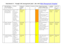 risk management resume sample customer service resume risk management resume risk management resume dayjob sample risk management plan also refer risk by lqy16366