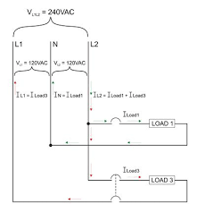 current flow in 120 240 volt ac systems blue sea systems current flows in a 120 240 single phase three wire system