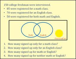 problem solving venn diagram   buy essay