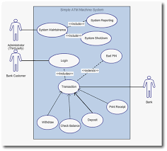use case diagram   tufail soft technologyexamples  create a   website