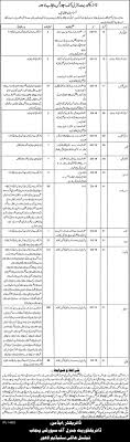 directorate general of punjab sports jobs latest directorate general of punjab sports jobs 2016 latest advertisement