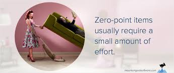 Image result for zero point pictures