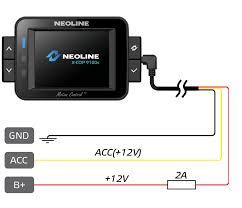 neoline fuse cord