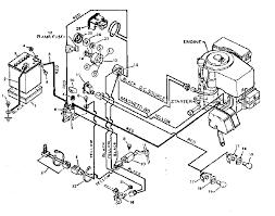 wiring diagram for scotts riding lawn mower images wiring diagram scott s lawn mower solenoid wiring diagram riding starter