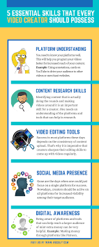 essential skills that every video creator should possess video creators infographic