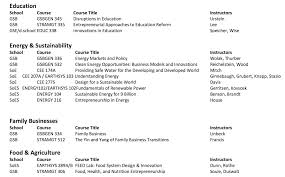 steve blank lean launchpad stanford ent classes page 7 of 8