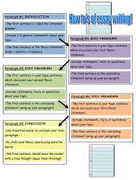 Writing graphic organizers  Student and Essay writing on Pinterest Pinterest Help your students to write their essay with this custom essay writing service