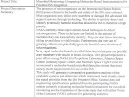 nasa florida space grant consortium florida space internship internship schedule 2015