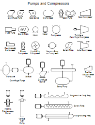 process flow diagrams  pfds  and process and instrument drawings    pumps and compressors  pumps and compressors