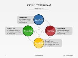 powerpoint slide templates   cash flow diagram