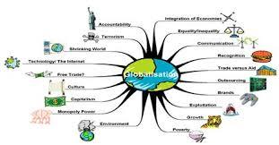 globalization  the writepass journal globalization