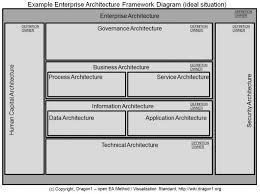 create architecture diagram online photo album   diagramsimages of create architecture diagram online diagrams