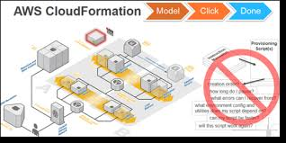 aws cloudformation   aws blogcloudformation speeds up provisioning by parallelizing creation and updating of stacks  the cloudformation api lets you automate aws provisioning and also