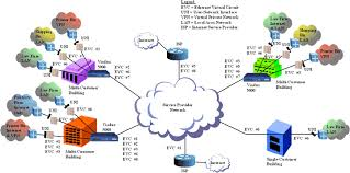 view topic   what is a virtual vlan   • networking forum   a    virtual vlan switch services diagram  image