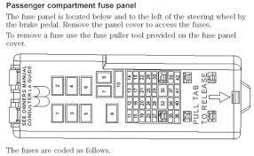 1992 mercury topaz fuse box 1992 wiring diagrams online