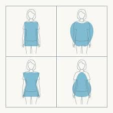 The Guide: Dressing For Your Body <b>Shape</b> | Stitch Fix <b>Style</b>