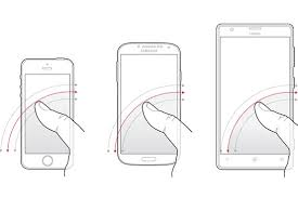 Smartphone Ergonomics: Does <b>Your Hand Fit</b> Your Phone Screen ...