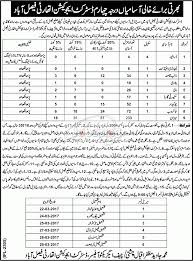 district education authority faisalabad jobs jobs blog district education authority faisalabad jobs 2017