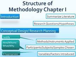 Writing a Methodology Chapter m v