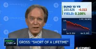 Image result for bill gross short of lifetime